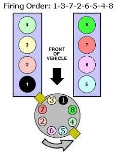 1996 ford f350 firing order/distributor cap: electrical