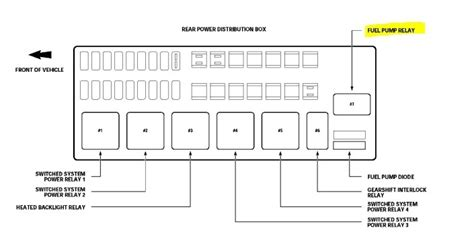 2000 jaguar s type fuse box diagram 2002 jaguar s type fuse box diagram vehiclepad 2000