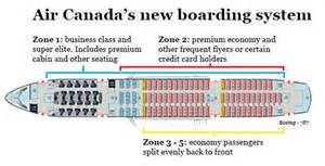 air canada seat maps air canada adopts new boarding policy with five zones