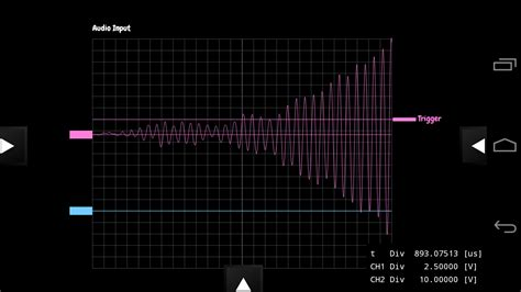android oscilloscope aopensource android open source details osciprime oscilloscope