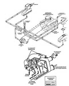 1992 mercruiser 4 3 engine diagram 1992 free engine image for user manual