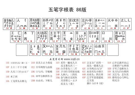 keyboard layout xfce4 han character input