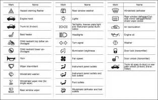 12 car icon symbols and their meaning images car symbols