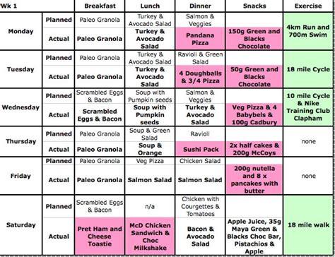 6 Week Detox Diet Plan by 6 Week Loss Meal Plan Diets Ideas