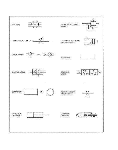 pneumatic diagram basic pneumatic schematic basic free engine image for
