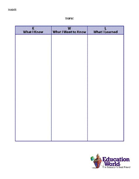 kwl template education world kwl chart template