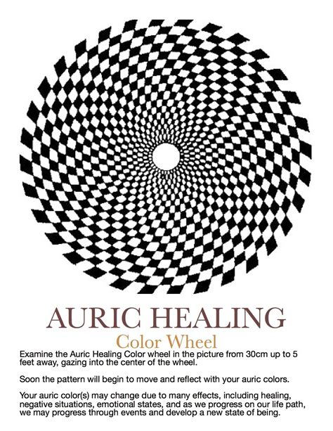 find out what colour your aura is and then look up the