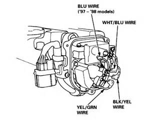 i have a 1997 honda civic with a manual transmission with