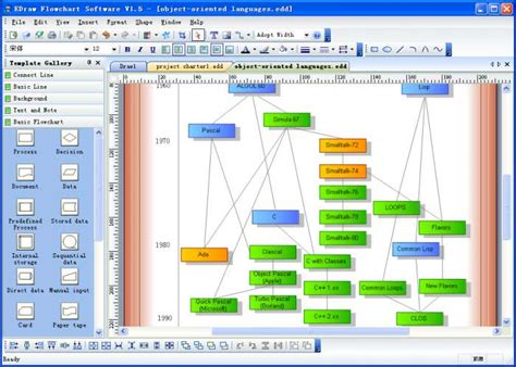 flowchart design software flowchart design software creates flowchart edraw