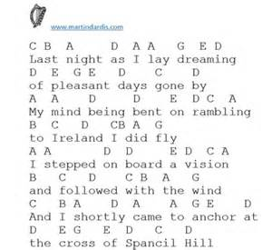 Music and tin whistle notes irish folk songs piano sheet music with