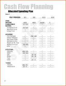 budget dave ramseyMemo Templates Word   Memo Templates Word