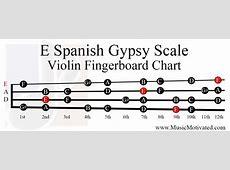 E Spanish Gypsy scale charts for Violin Viola Cello and ... G Sharp Minor Chord Piano