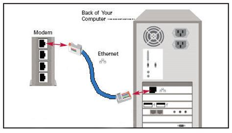 how to connect computer to tv using ethernet cable