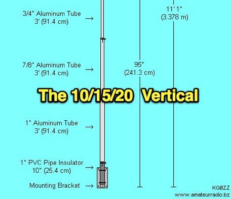 11 to meters the 10 15 20 meter trap vertical antenna resource detail