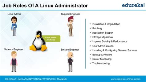 linux tutorial exercises linux training for beginners linux administration