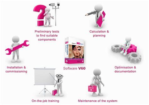 on the job training tools visiontools bildanalyse systeme gmbh our service