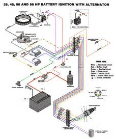 johnson 55 hp wiring diagram 50 hp johnson diagram wiring diagrams