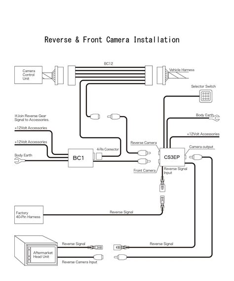 wiring diagram toyota alphard image collections wiring