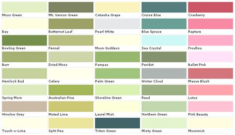 lowes paint color chart house paint color chart chip sle swatch palette color charts