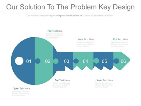 design is a solution to a problem our solution to the problem key design ppt slides