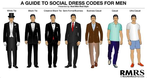 Dresscode Business Casual by S Dress Code Guide 7 Levels Of Dress Code Etiquette