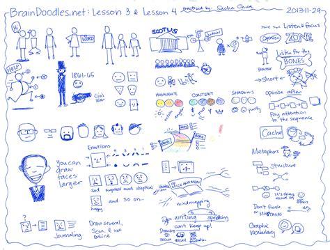 Doodle Thursday Braindoodles Net Lesson 3 And 4
