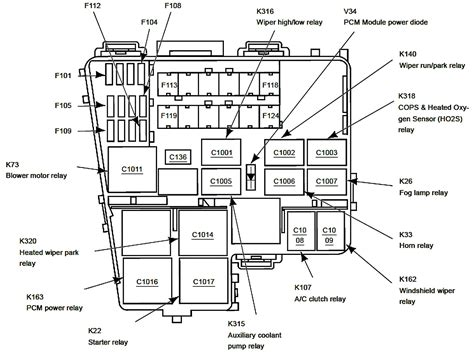 01 lincoln ls fuse box diagram new wiring diagram 2018
