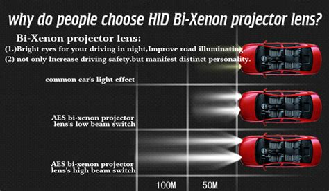 Aes Projector G1s By Hid Xenon 2014 aes g1s square hid