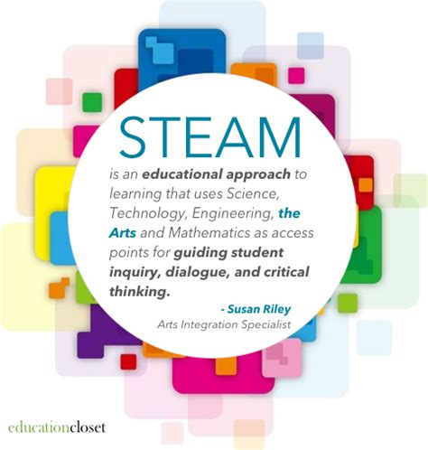 EducationCloset   Arts Integration and STEAM for Teaching