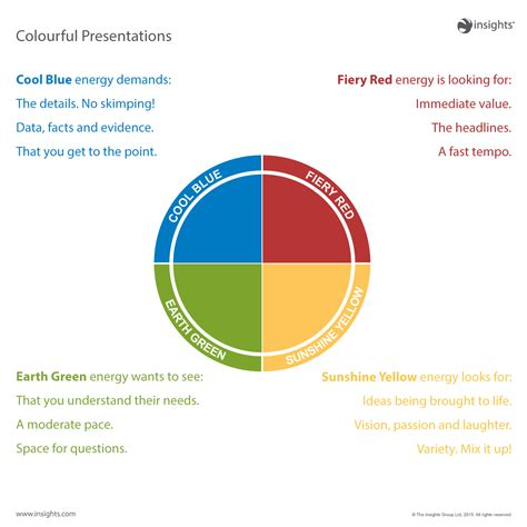 color of leadership colourful presentations how you can adapt your
