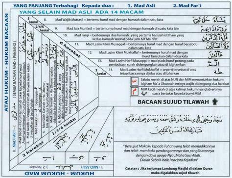 Al Quran Tajwid Al Mumit tentang hidup dan kehidupan tentang