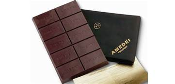 Top 10 Chocolate Bars In The World by Most Popular Chocolate Bars 2017 Top 10 Highest Sellers