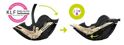 car seat insert for flat why babies should travel laid flat in a car seat infant
