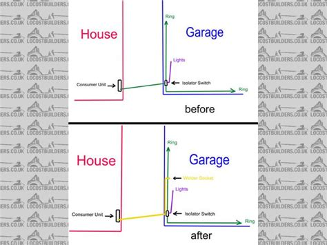 how to wire a house uk garage electrics q wire size