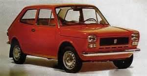 Where Is Fiat Manufactured Chandima Pattiyakumbura S Home Page