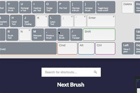 keyboard visualizer tutorial visualization of keyboard shortcuts in adobe applications