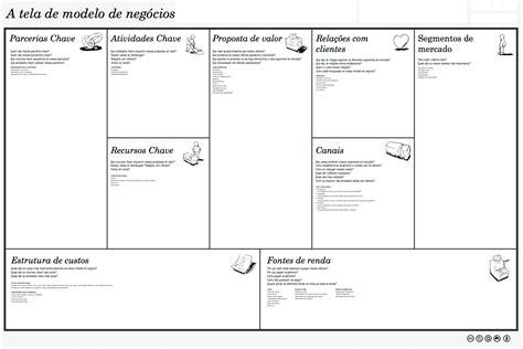 canva business model o que 233 o business model canvas o analista de modelos de