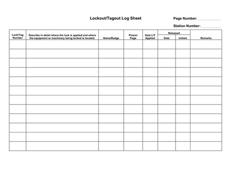 Lockout Procedure Template For Excel Picture And Images