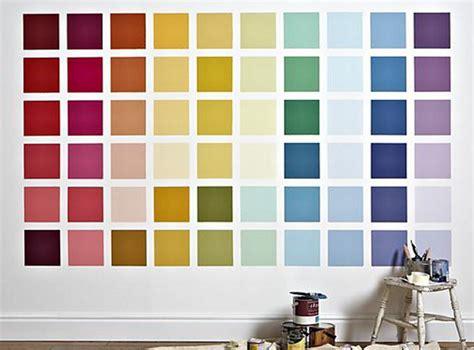 colori muri interni dipingere pareti soggiorno