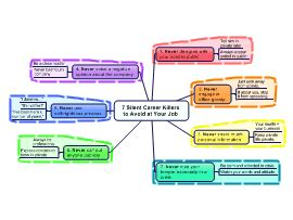 Download Free Career Mind Map Templates And Exles Biggerplate Career Mind Map Template
