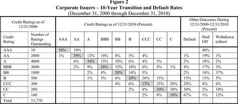 New Sales Commission Structure Template Aguakatedigital Templates Aguakatedigital Templates Sales Commission Structure Template