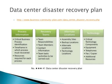 data center disaster recovery plan template business continuity plan