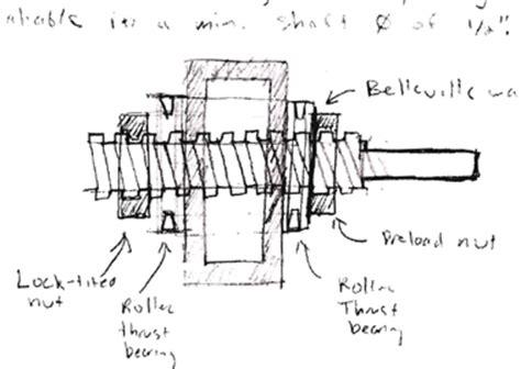 pattern making in mechanical engineering pdf ilan moyer s online portfolio