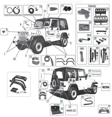 jeep yj custom parts yj wrangler parts 4 wheel drive