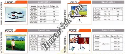 Myscreen Ms 84w Manual Wall Screen Layar Proyektor screen focus jual projector screen focus myscreen