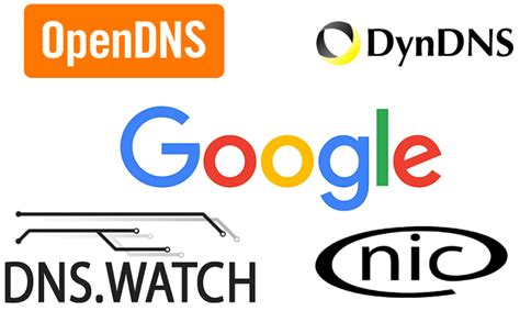 best dns server top 10 best dns servers you must useful pc guide