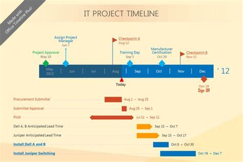 Beautiful Gantt Chart Created With Office Timeline Free Edition Pinterest Beautiful Wix Timeline Template