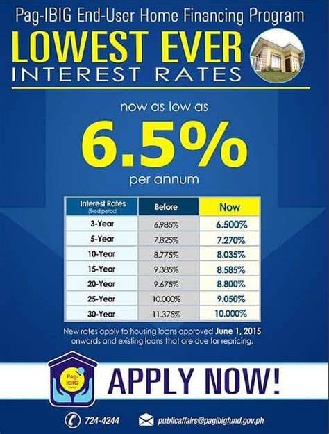pag ibig housing loan lower pag ibig housing loan rates starting june 1 2015
