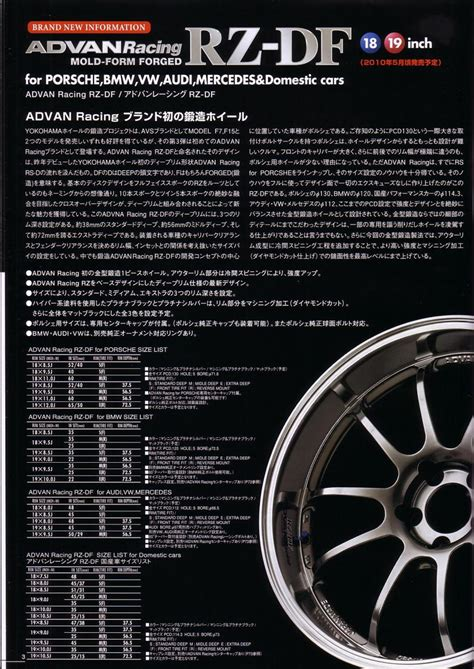 Advan T2 advan rg d rz df pics inside rx7club