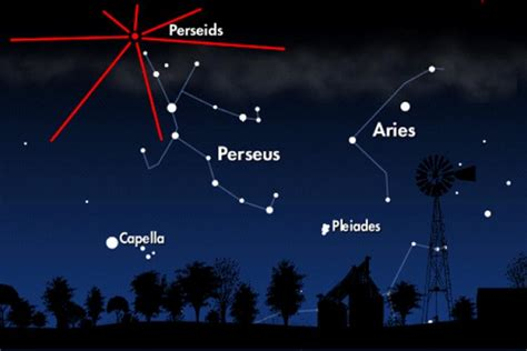 perseid meteor shower in 2018